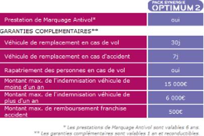 Découvrez notre marquage antivol - Opel Dijon Nord