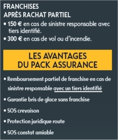 Les avantages du pack assurance