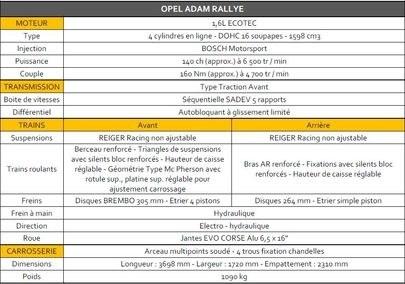 OPEL ADAM RALLYE